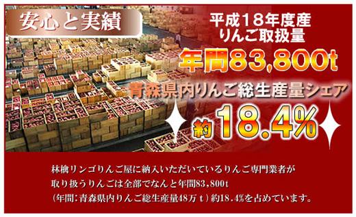 りんご取扱量 青森県産りんご総生産量シェア 約23.5%